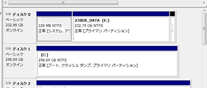 SSD化と同時にシステムパーティションとブートパーティションが違うディスクにあるのを直す。